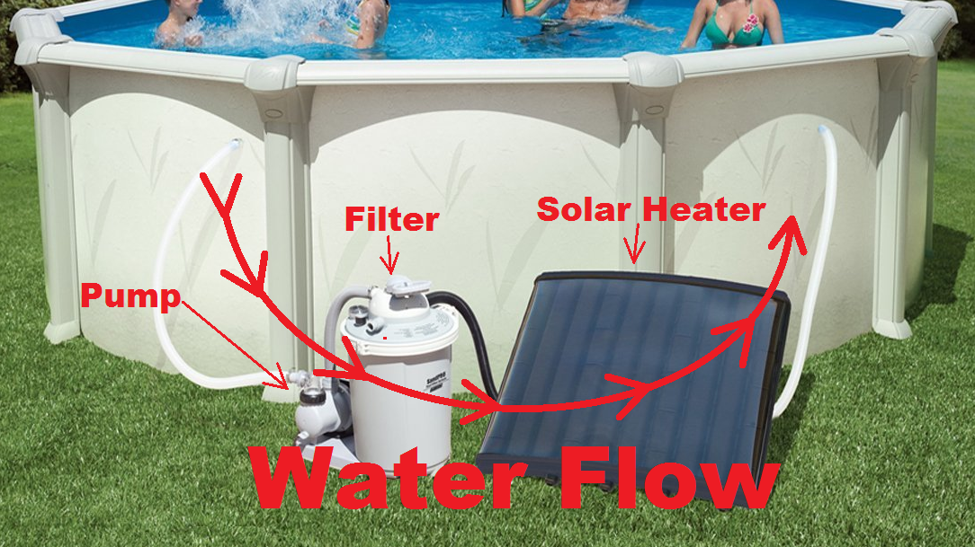 Solar Pro Xf Pool Heater Review Here Is My Opinion