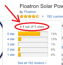 floatron reviews